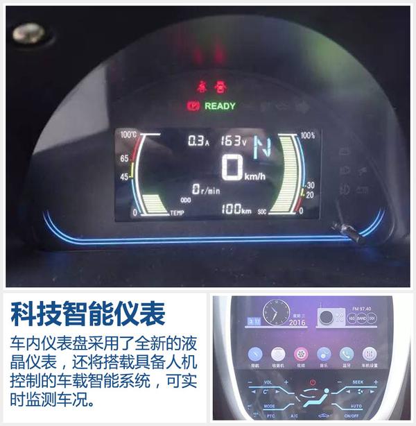 江铃新电动车28日上市 外观酷似长安奔奔mini