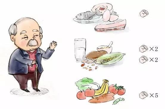 谷类家族卡通
