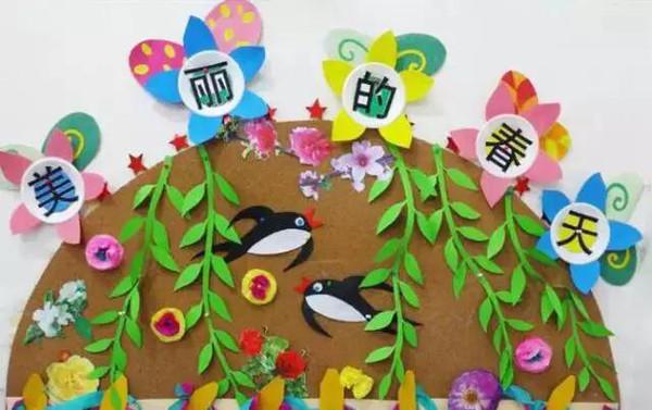 最美春天主题墙,你的教室不可错过