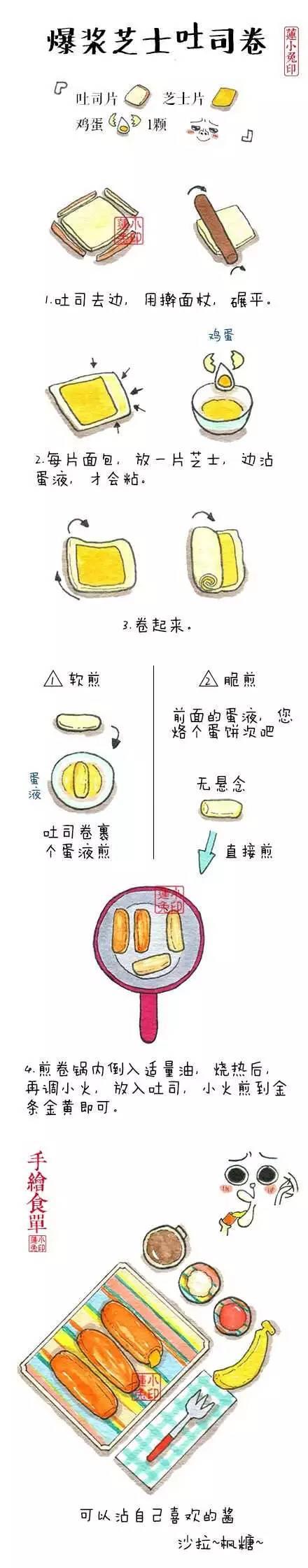 超萌的手绘吐司菜谱,看完秒变烘焙高手!