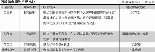 本报记者 李致鸿 <a href='http://www.100ec.cn/zt/df/' target='_blank'>北京</a>报道