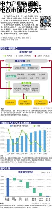 重庆时时彩五星胆码软件