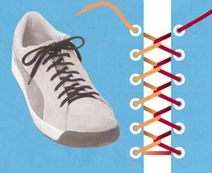 系鞋帶是生活中常有的事情,如何系法卻有著各種各樣的式樣.圖片