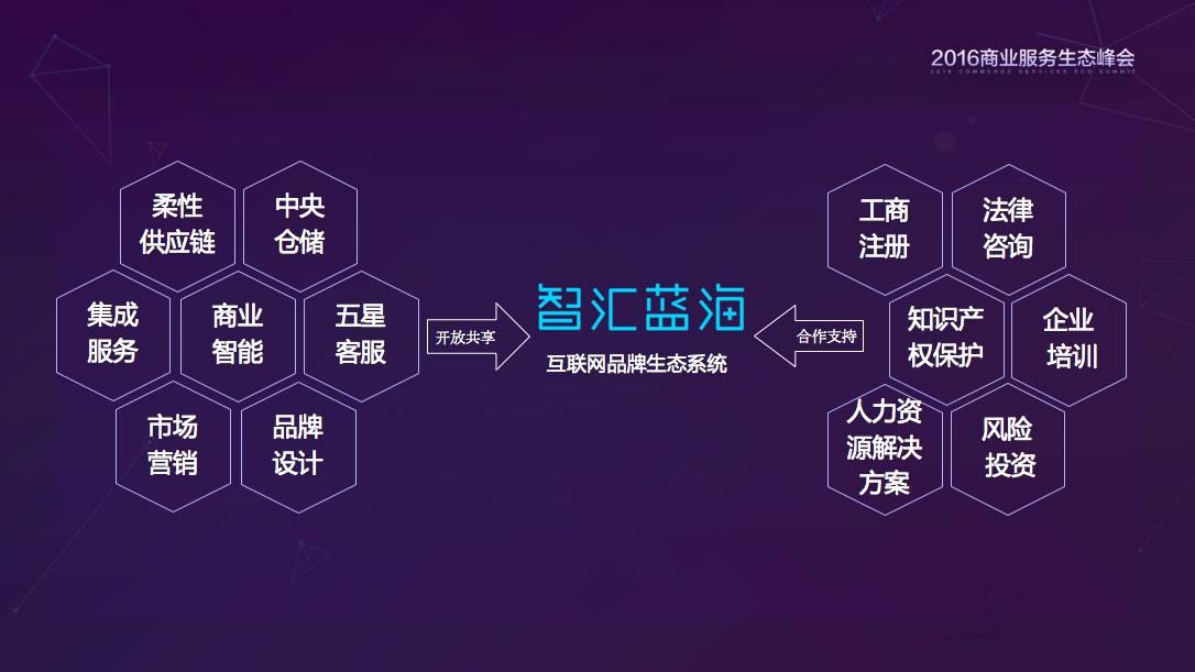 赵迎光 ppt/韩都衣舍原来是一家生态运营商!| 附赵迎光24张PPT(组图)...
