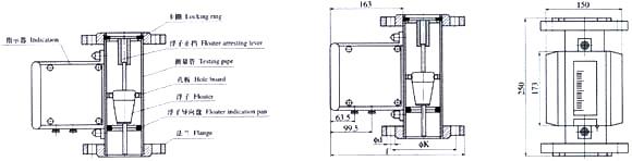 提高金属转子流量计精确测量方法