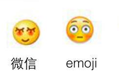 表情人告诉你v表情emoji和微信素材表情包酒店熊头图片