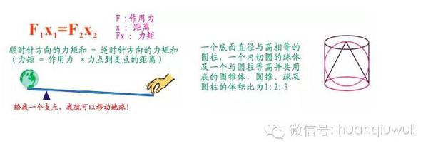 圆柱体体积计算方法_【著名公式】影响世界的十大公式:1+1=2位于榜首!_搜狐教育 ...