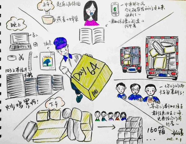 这位支教大学生手绘了127篇日志,随后孩子们的变化出乎她的意料