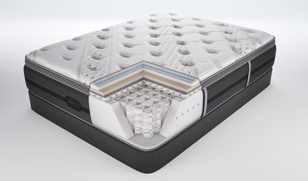 充气床垫也可叫可调式充气床垫,从名称上就可知,这种床垫内部充气