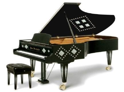 怎样的培训机构有益于钢琴考级