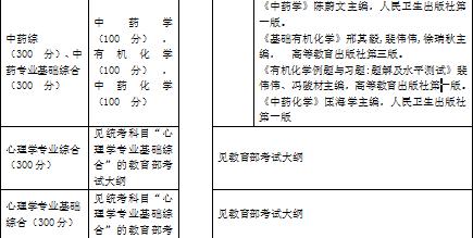 首都医科大学2016年硕士研究生招生简章