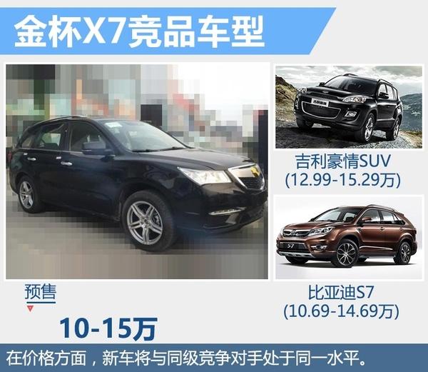 华晨独享宝马发动机 华晨金杯7座SUV4月首发高清图片