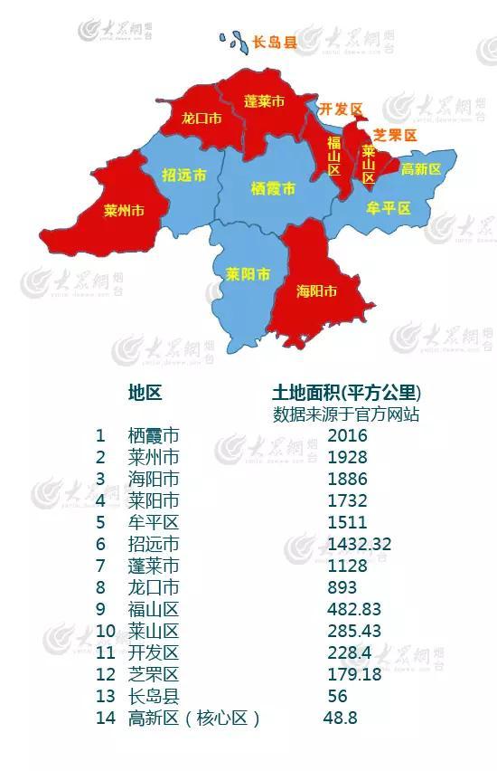 威宁县人均gdp_威宁县