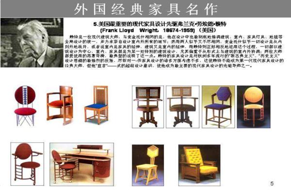 国外著名经典家具设计师的精品摘选(一)酒v经典设计费入什么科目图片