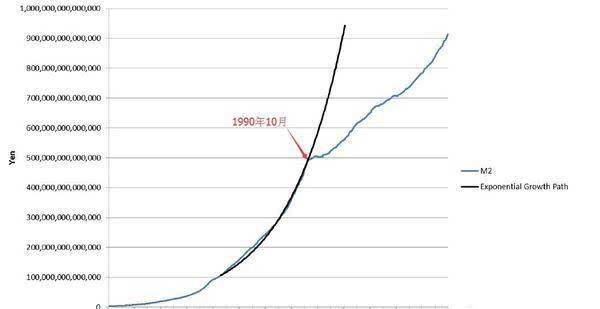 中国总债务和GDP比_渣打 中国总债务与GDP之比飙升至251