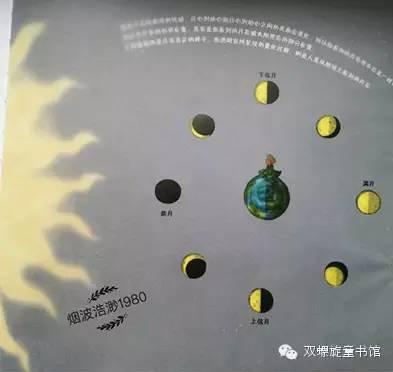 月相变化图, 小王子站在地球之上看月亮是不是特别有深意.