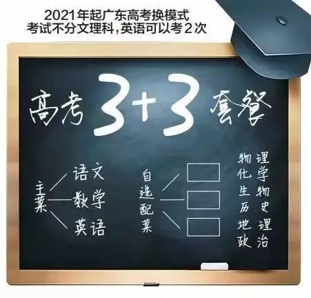 广东高考改革方案来了!文理不分科,英语可考两