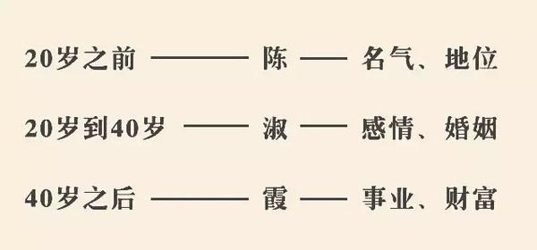 闵姓人口_日本有哪些常见的姓氏