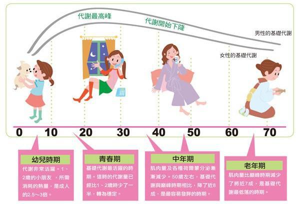 慢走减肥的原理_减肥励志图片