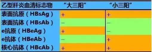 重庆本地体检代检