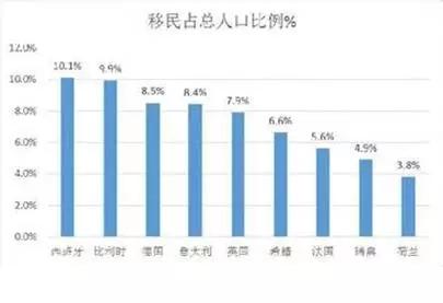 中国人口红利现状_人口红利 博弈论