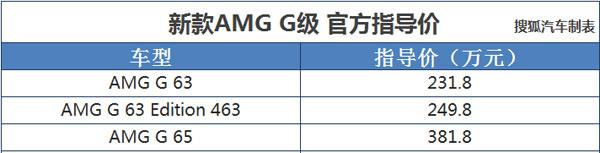 奔驰新款AMG G级正式上市 售231.8-381.8万