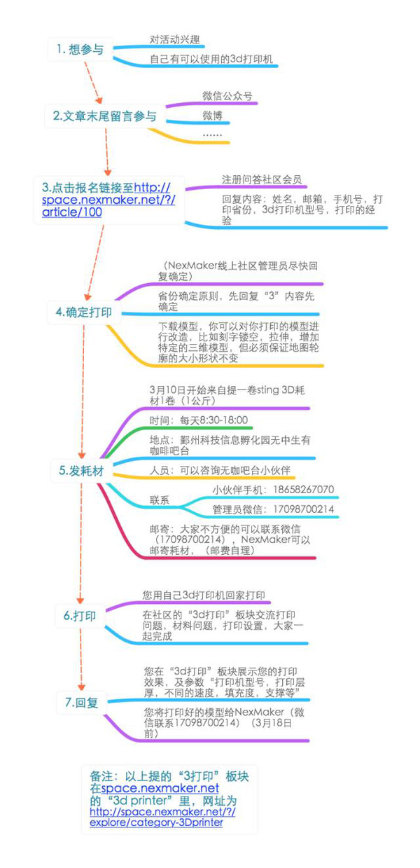 注意了:3d打印中国地图活动来袭 你准备好了吗?