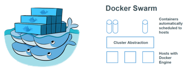 Cto docker mesos for Docker hub consul