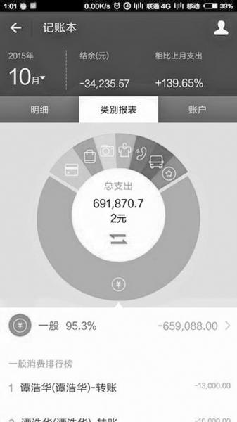小郑的同窗供给的一份手机截图,据称是小郑手机软件记载下的2015年10月份的消耗,停止其时,付出金额已近七十万元。