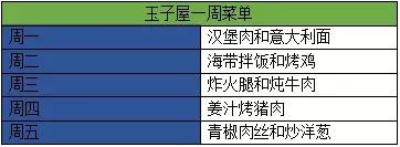 (玉子屋菜谱)