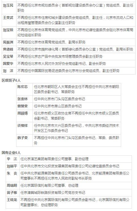 """""""北京最年轻正局级干部""""常宇兼任北京市委宣传部副部长"""