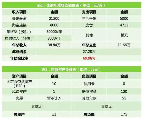 收入证明范本房贷_居民收入_月收入房贷