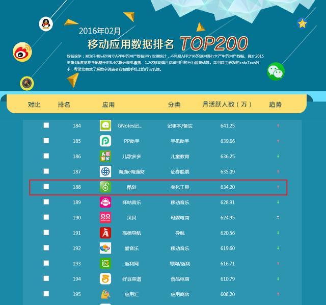 财经资讯app排行榜_媒体新闻滚动_搜狐资讯
