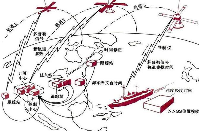 新一代北斗卫星发射升空