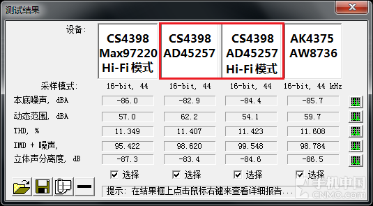延续CS4398经典 vivo Xplay5音频浅析第24张图