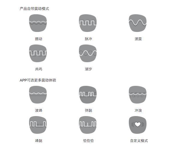 焕觉-c是杜蕾斯和加拿大情趣用品情趣we-vibe共同推出的一款智品牌蚌埠情趣酒店图片
