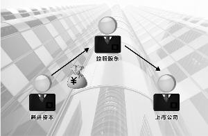 彭春霞/制图