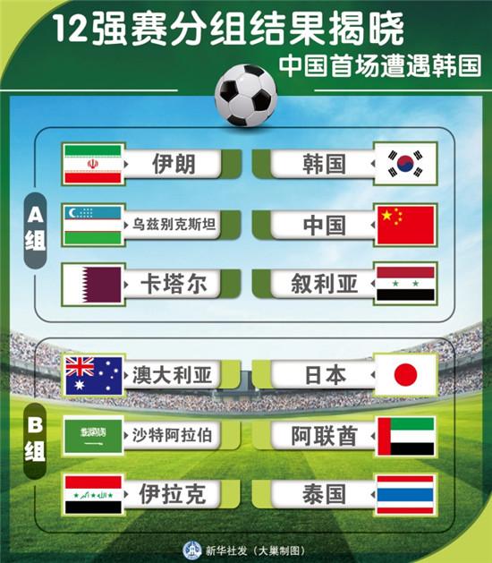 中国国家队十二强赛 在线直播(24小时)