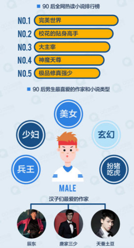 全球小说排行榜_2020年度中国小说排行榜揭晓,45部作品上榜