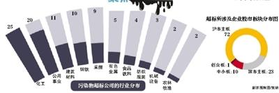 """4月17日,央视报道了由""""毒地""""引起的江苏常州外国语学校学生异常患病事件,矛头指向了上市公司诺普信。"""