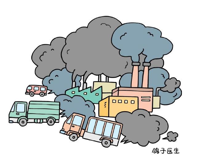 近几年来环境污染严重,尤其是北方雾霾日益严重,pm2.