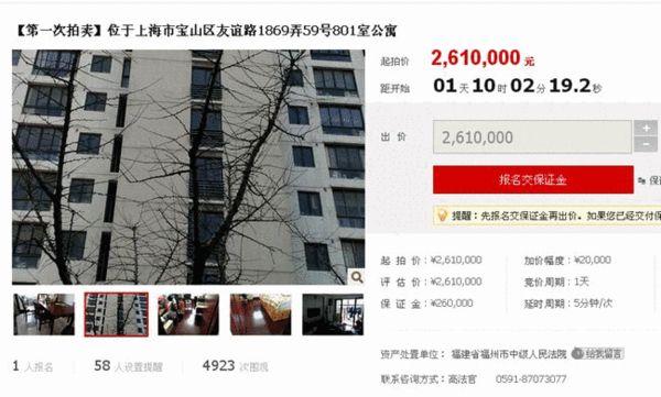 司法拍卖网络平台上的起拍价仅261万元