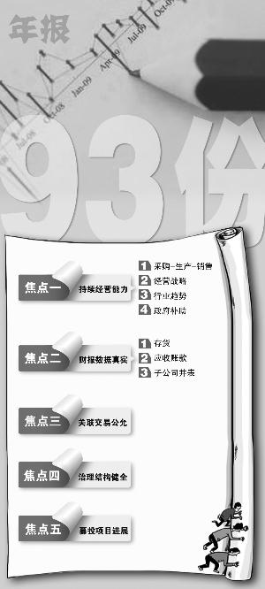 官兵/制图