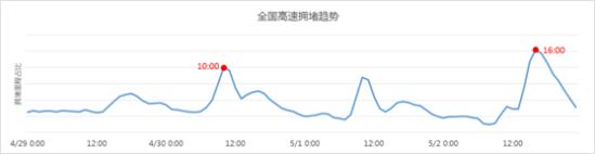 """""""五一""""十大热门景区(图1)"""