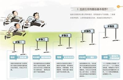 中联部官网上发布的解读官员选拔制度的漫画