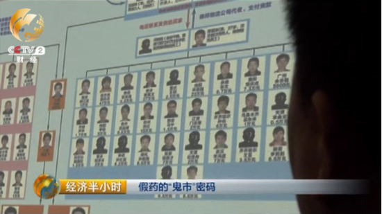 据蒋涛、刘成龙等人的交代,警方发现这是一个涉及到全国多个省市地区的庞大销售网络。
