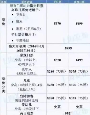 上图为上海迪士尼官方公布的票价信息,门票分为平日票和高峰日票。平日票售价为人民币370元,高峰日票价则为499元。
