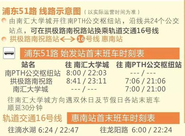 上海国际旅游度假区已接待96万人次,迪士尼开幕日或限流