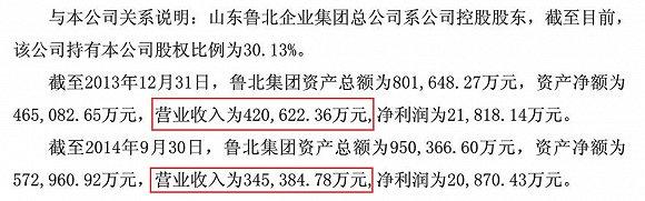 在这份关联交易公告中,鲁北化工还披露了控股股东鲁北集团2013年全年的财务数据,数据显示,鲁北集团2013年全年营收42亿元,净利润2.18亿元。按照均值计算,2013年鲁北集团每个季度大约获得10.5亿元的营收。