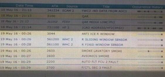 航行记载显现,埃航MS804坠毁前,飞机外部驾御舱左近检测到了数次烟雾警报。CNN 图